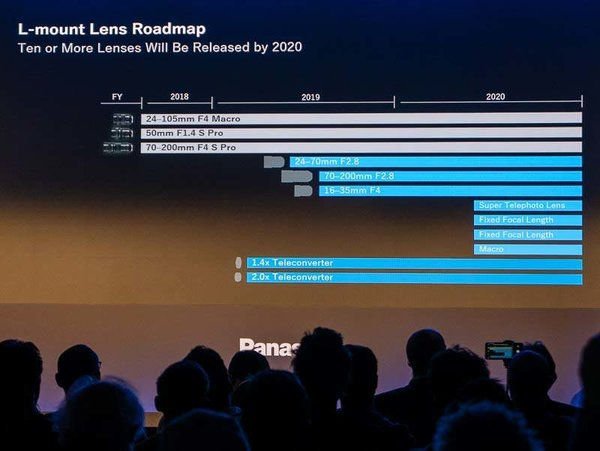 panasonic_s_lens_roadmap_jan_2019_01.jpg