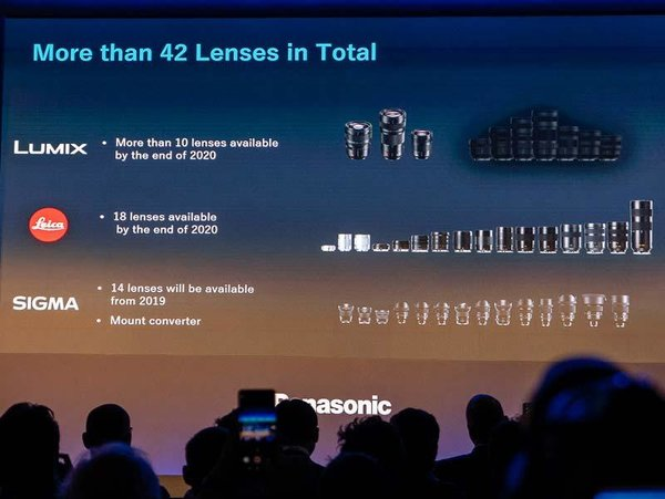 panasonic_s_lens_roadmap_jan_2019_02.jpg